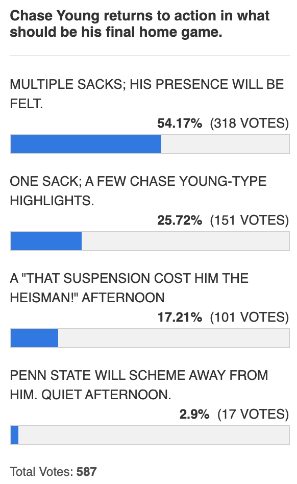 chase young for heisman