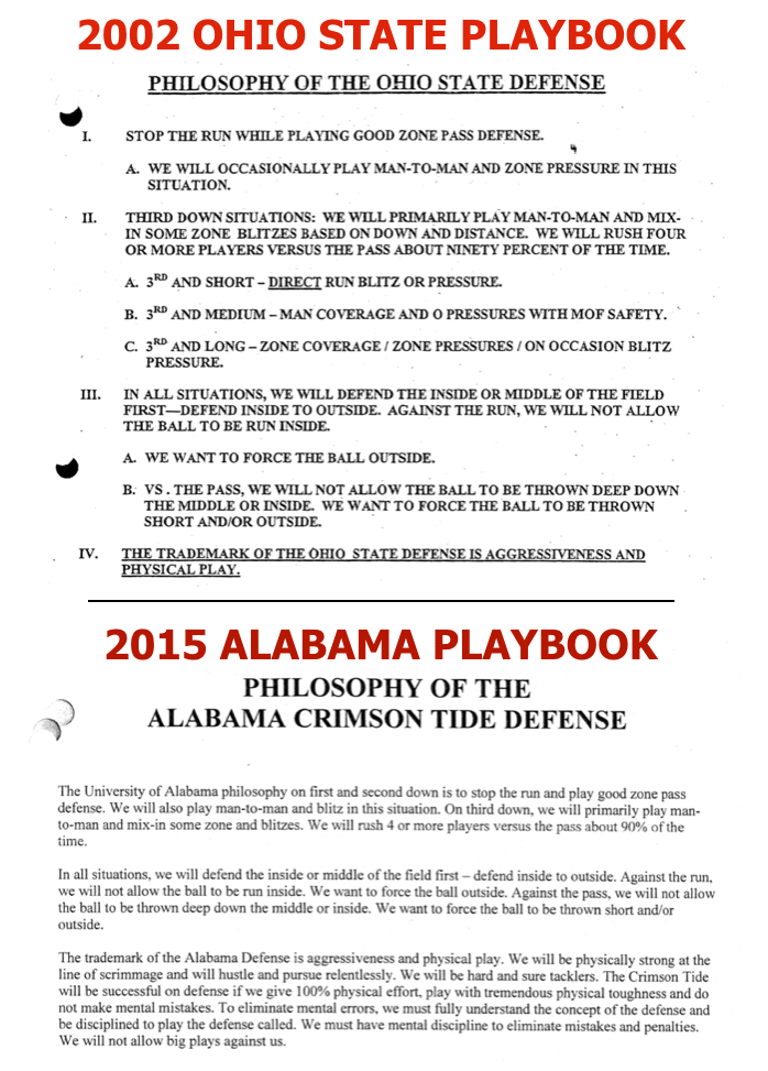 The philosophies of Mark Dantonio's 2002 defense are nearly identical to those laid out in Nick Saban's Alabama playbooks.