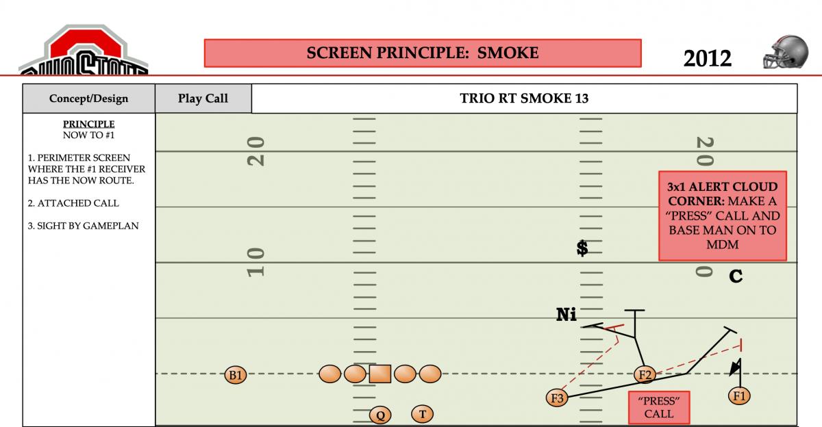 "Ohio State ""Smoke"" screen"