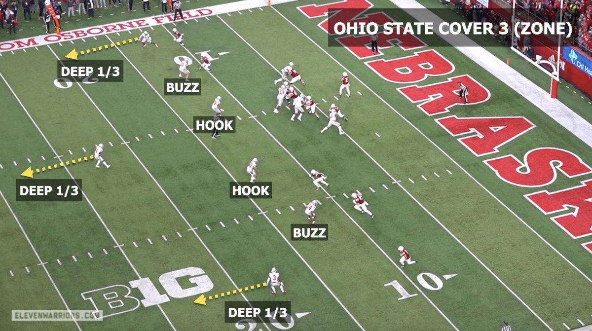 Ohio State's Cover 3 zone