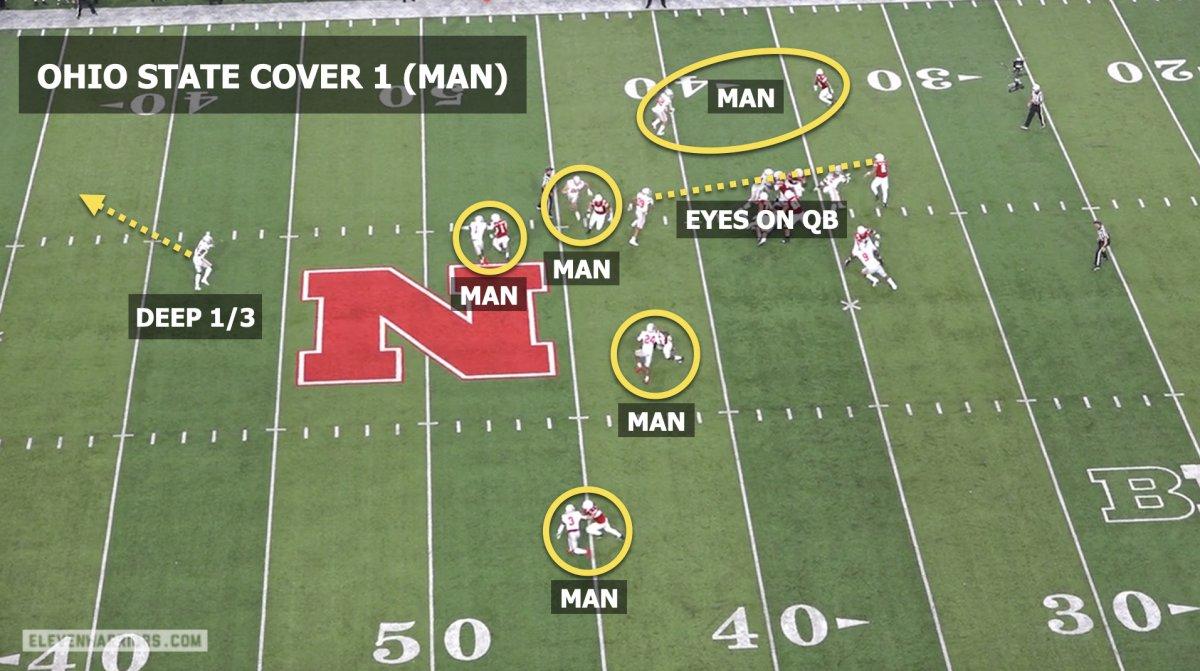 Ohio State's Cover 1 man-coverage