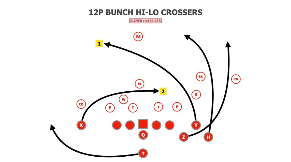 Hi-Lo Crossers