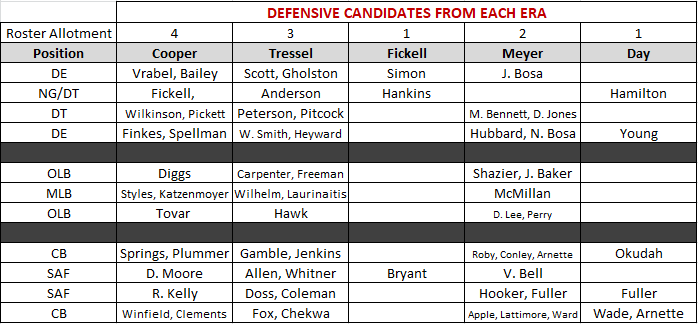 All-Mesh defensive candidates