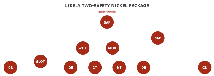 Two-Safety Nickel