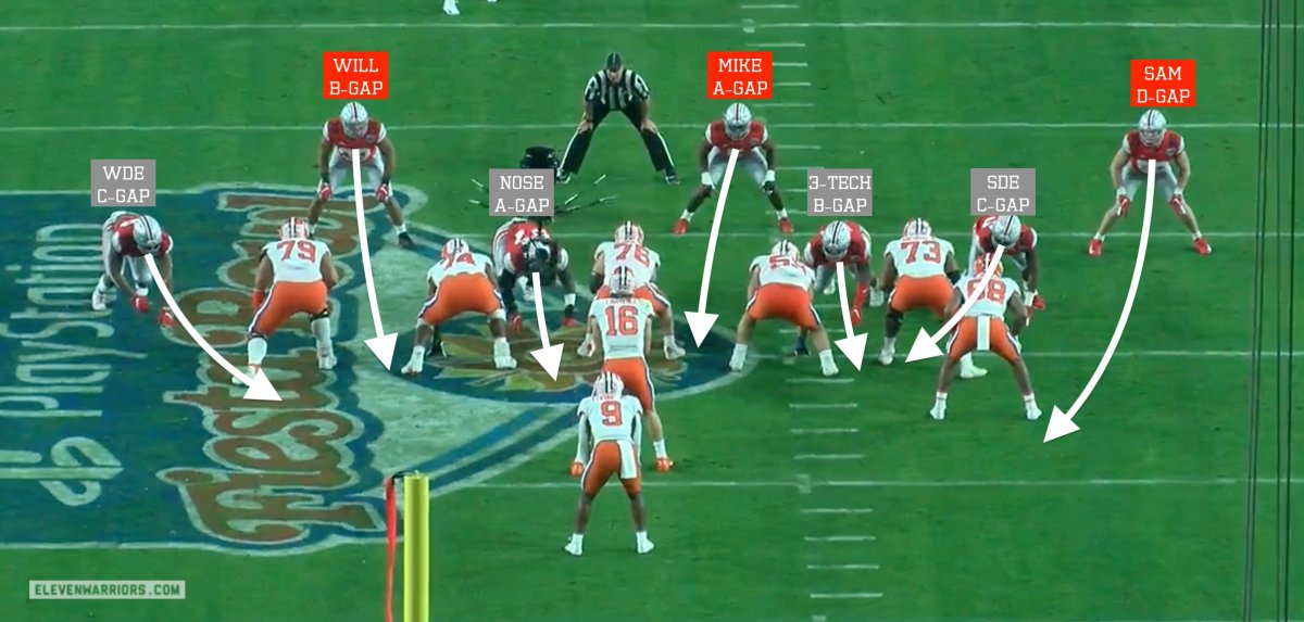 Ohio State's base run fit