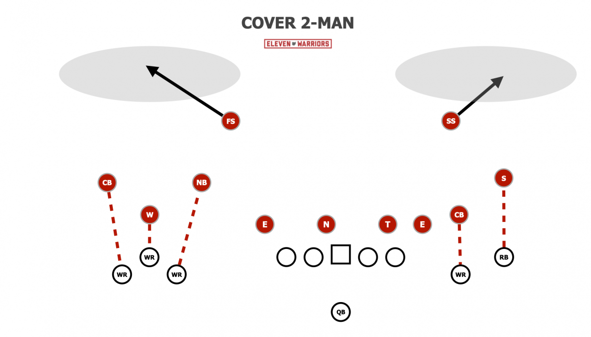 Cover 2-Man