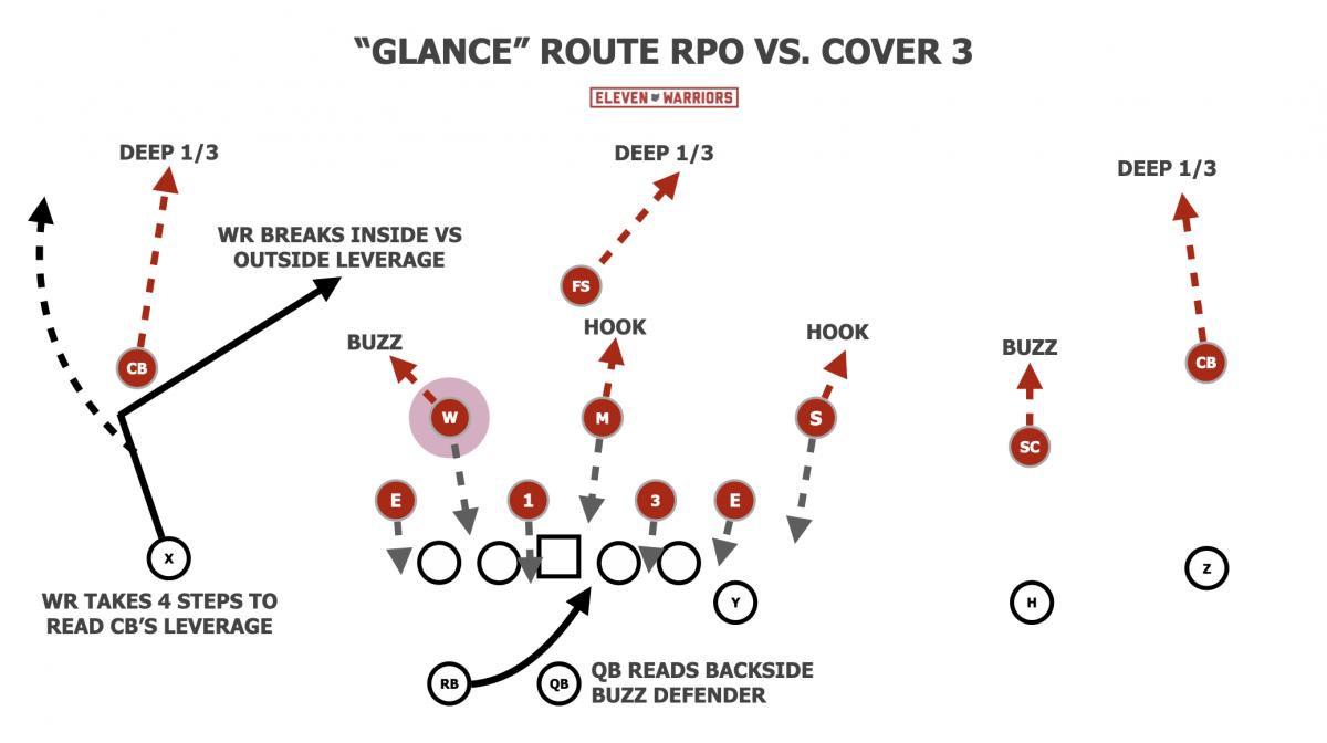 Glance route RPO