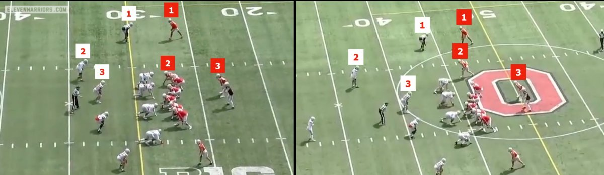Nearly identical pre-snap alignments
