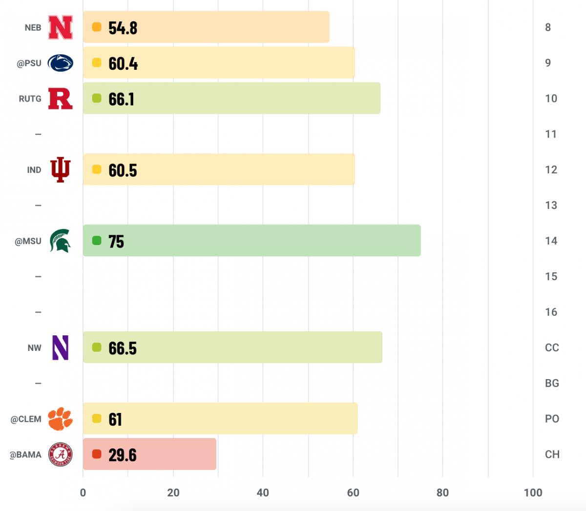 Sevyn Banks' 2020 game grades by PFF