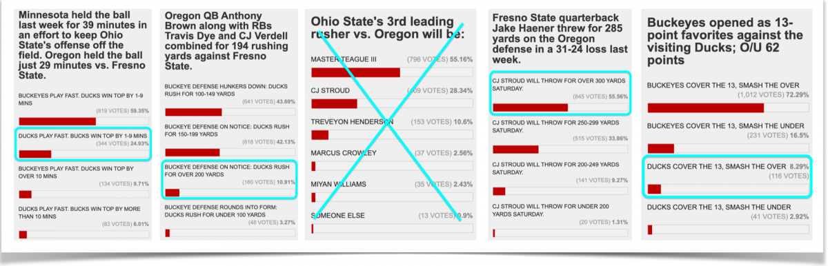 oregon votes, whoopsie we missed
