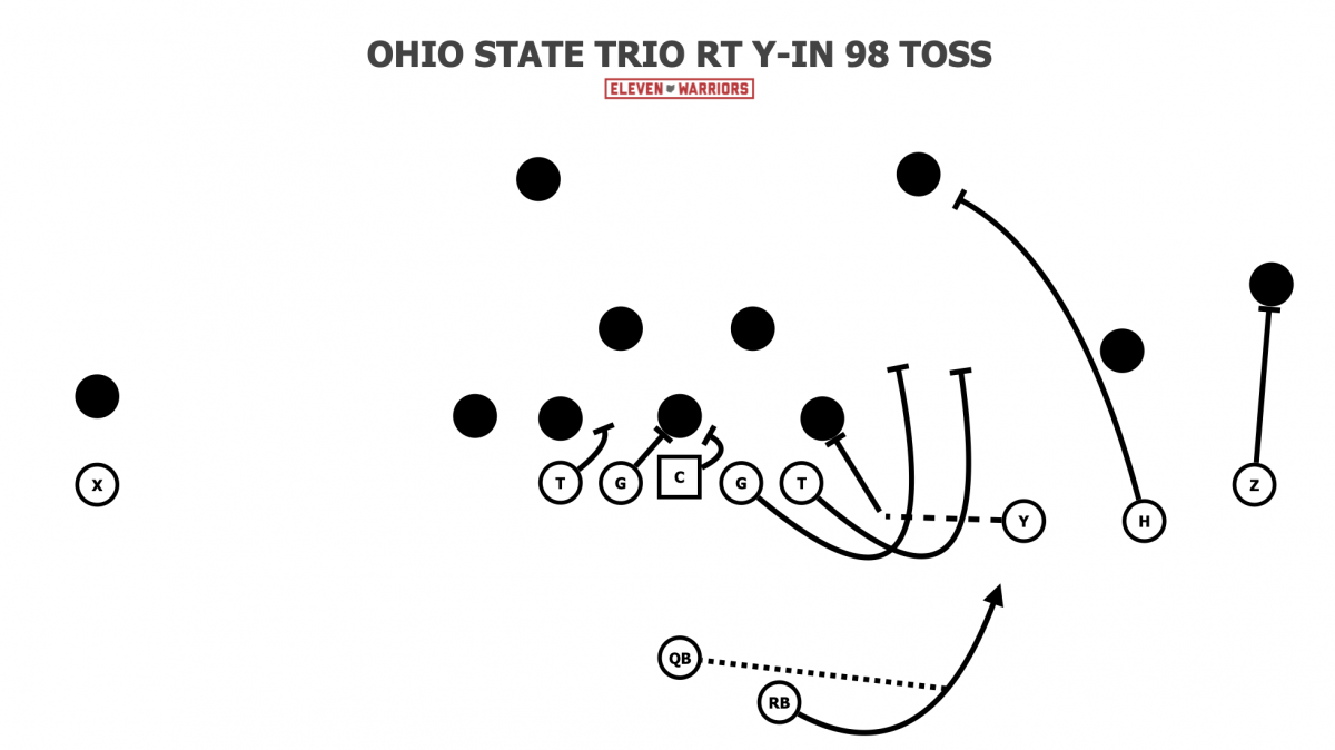 Ohio State Trio Rt Y-In 98 Toss