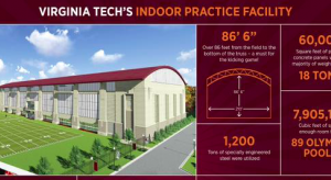 Hokies Get New Toy