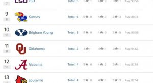 Kansas is making moves in the recruiting world.
