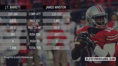 J.T. Barrett's stats compare favorably to Jameis Winston's through the first six games of their careers.