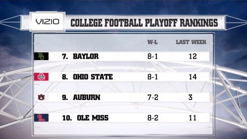 Ohio State moves up to No. 8 in the latest batch of College Football Playoff rankings.