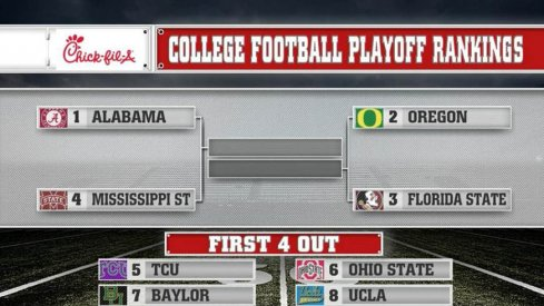 Ohio State reamins 6th in this week's College Football Playoff rankings.