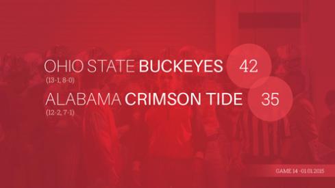 Ohio State Alabama Infographic Header