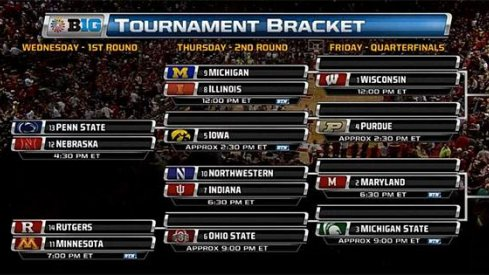 B1G tournament bracket.