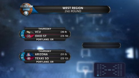 Ohio State will face No. 7 VCU on Thursday in Portland.