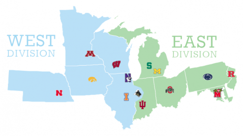 Current B1G divisions