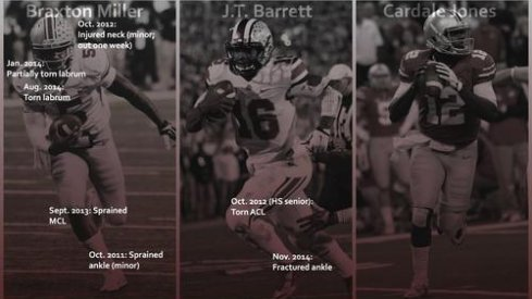 A pictorial breakdown of an important aspect of the starting quarterback decision facing the Buckeyes this season.