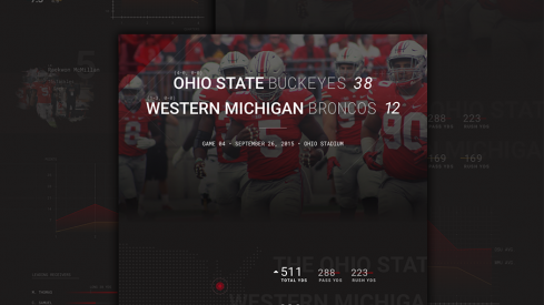 Western Michigan Infographic Header