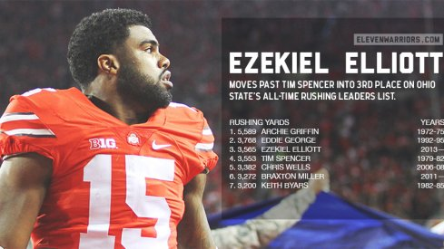 Ezekiel Elliott moved into 3rd place on Ohio State's all-time rushing list.