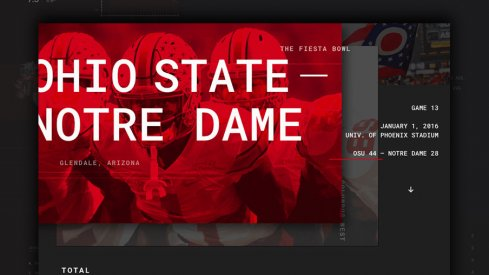 Ohio State Notre Dame Infographic Header