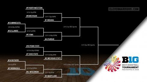 The Big Ten tournament bracket.