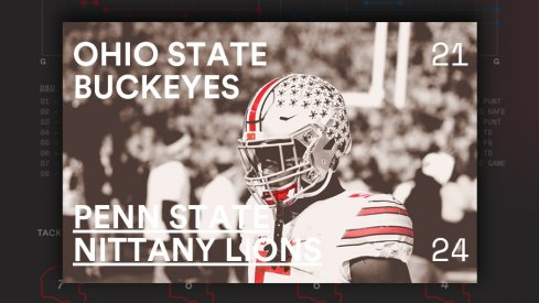 Ohio State Penn State Infographic Header Image