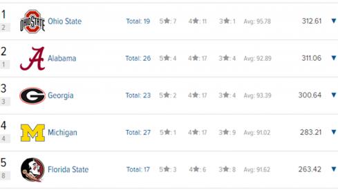 Team Rankings