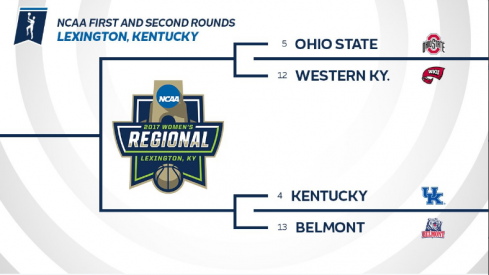 Ohio State's road to the Sweet 16.