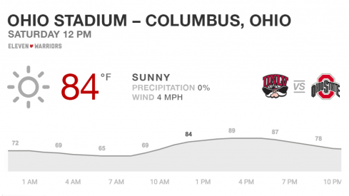 It'll be summer in late September for the Ohio State–UNLV game.