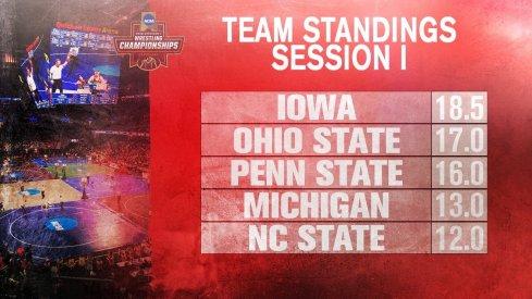 Team Standings
