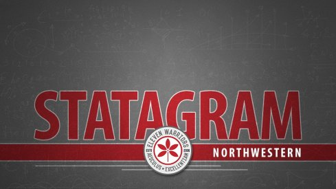 Statagram: Ohio State 45, Northwestern 24