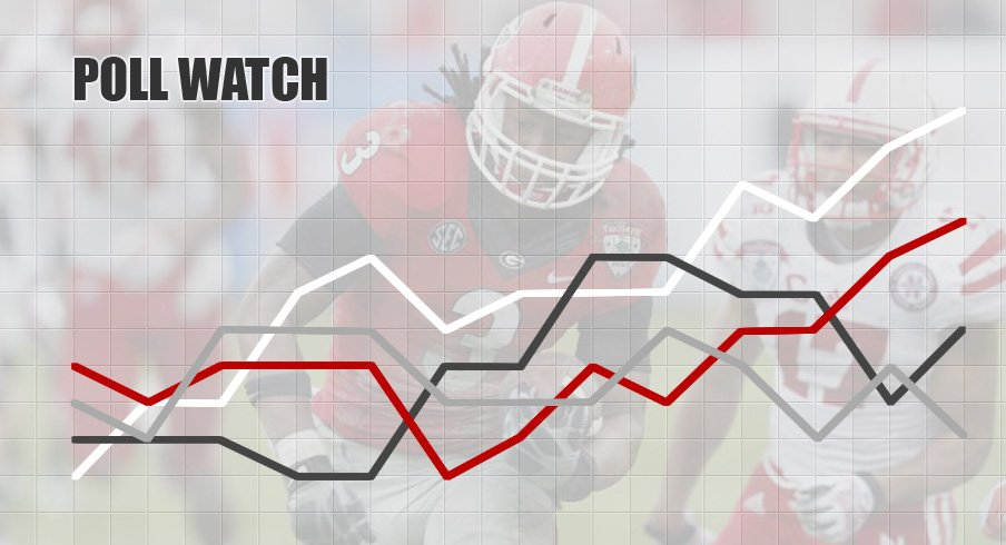 In which we take a look at the preseason AP poll.