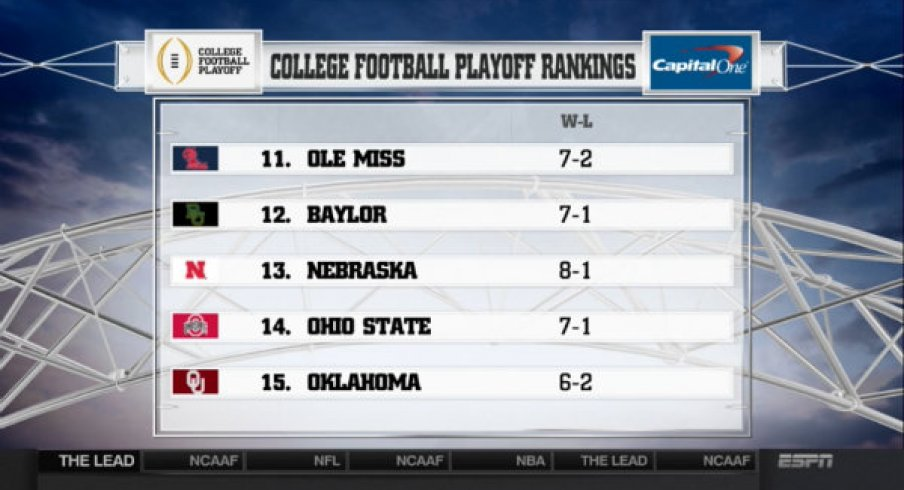 After destroying Illinois, Ohio State is No. 14 in the second set of the College Football Playoff rankings.