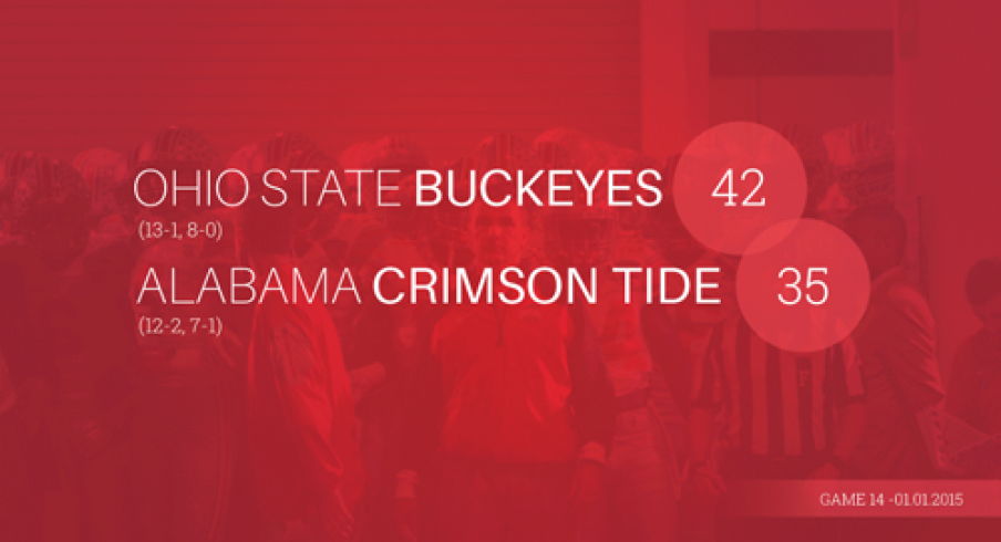 Ohio State Alabama Infographic Header