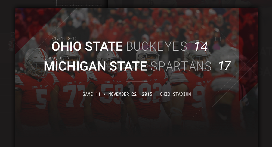 Ohio State Michigan State Infographic