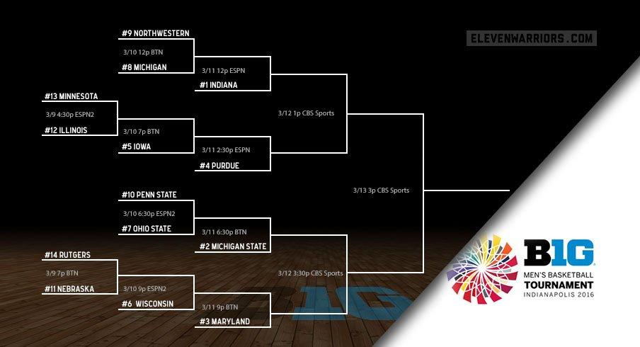 Check Out The 2016 Big Ten Tournament Bracket Eleven Warriors