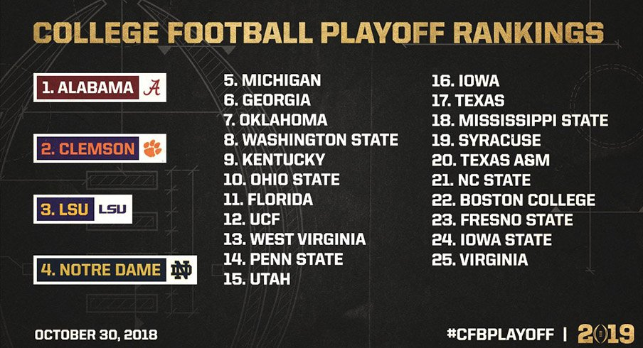 Ohio State is in the chase for the College football playoff.