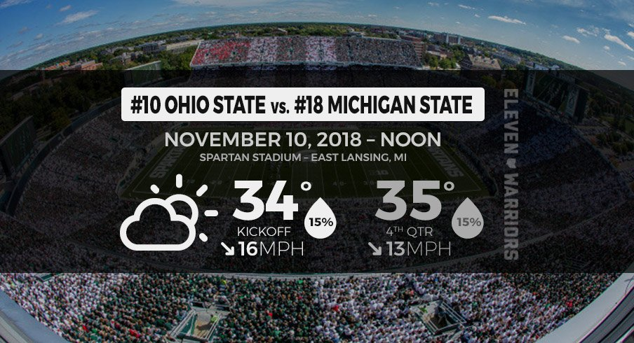 Weather forecast for No. 10 Ohio State at No. 18 Michigan State Saturday