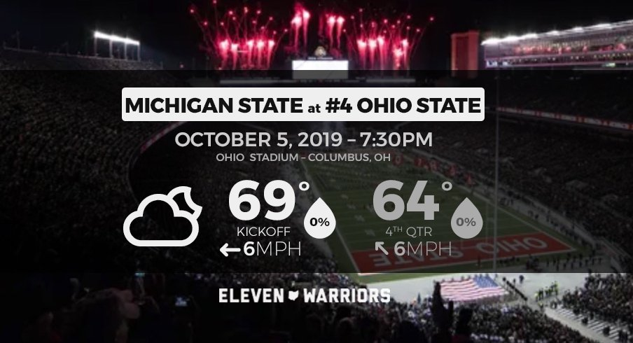 Expect perfect conditions for Ohio State vs. Michigan State