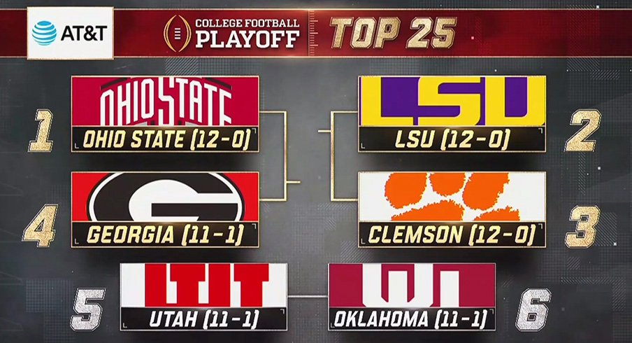 Ohio State Remains No 1 In The College Football Playoff